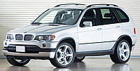 Защита картера двигателя акпп BMW (БМВ) X5 (E53) 2003-