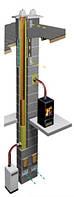 Керамический модульный дымоход Shiedel Uni (двухходовой без вентиляции)