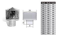 Искрогаситель для дымохода с нержавеющей стали одностенный (0,6мм) Ø100