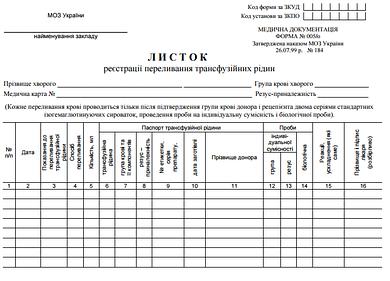 Листок реєстрації переливання трансфузійних рідин 005/o