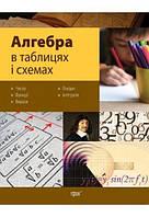 Таблиці та схеми Алгебра в таблицях і схемах