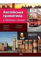 Таблиці та схеми   Англійська граматика в таблицях і схемах