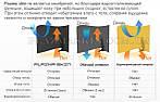 Технологии компрессионной одежды Tesla Gears Plazma Skin