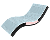 Ортопедический Матрас Neo Blue (Нео Блю) 190x160