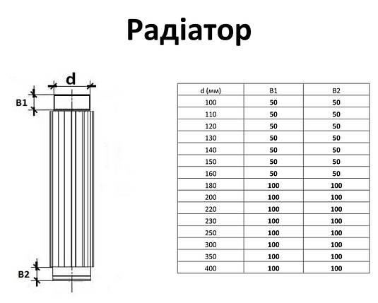 Радиатор для дымохода из нержавеющей стали L=0,5 м,, фото 2