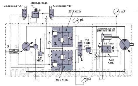Типовая схема гидростатической трансмиссии спецтехники