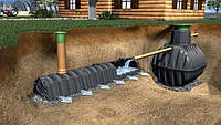 Установка автономної каналізації (цікаві статті)