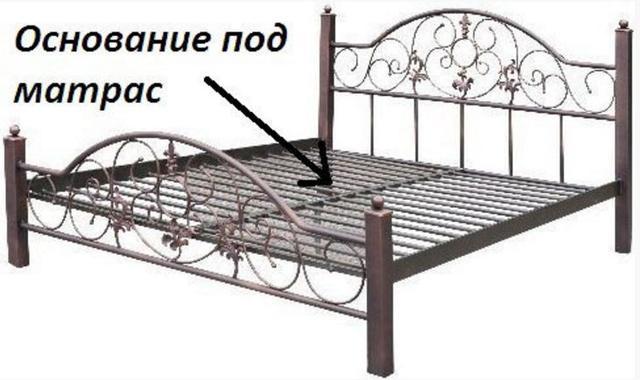 Кровать металлическая Стелла (основание под матрас)