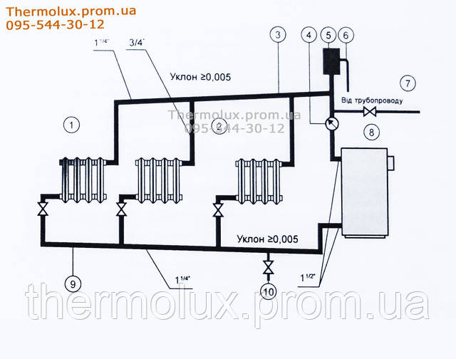 Схема подключения котлаВектор ТТКк отопительной системе естественной циркуляцией