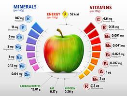 Витамины, минералы и аминокислоты
