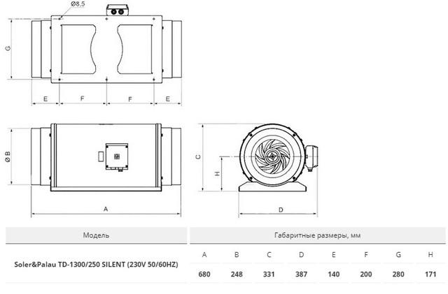 размер вентилятора Soler&Palau TD-1300/250 SILENT