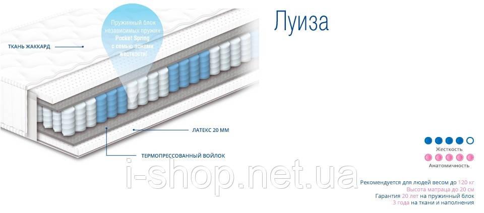 ЛУИЗА - ортопедический матрас ТМ СОНЛАЙН (Украина), фото 2