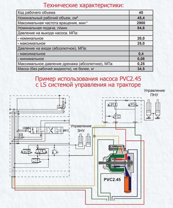 Фильтр напорный фн 10 сертификат