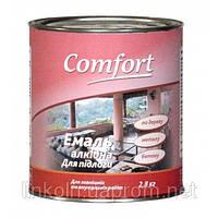 Эмаль алкидная для пола Comfort ПФ-266 0,9 кг красно-коричневая
