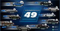 """""""Гарячі колеса"""": як чиновникам вдається купувати Лексуси за ціною ВАЗів (інфографіка)"""
