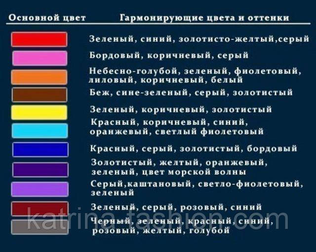 сочетание цветов между собой