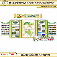 Стенд для кабінету біології - Україна