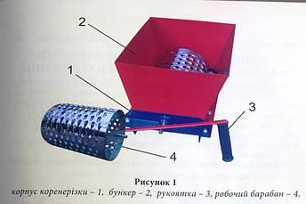 Корнерезка ручна Коза Нова міні, фото 2