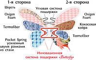 """Складська программа ортопедических матрасов """" Matrolux"""""""