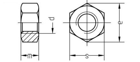 характеристики гайка м33