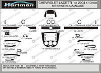 Накладки на приборную панель Hatchback Шевроле Лачетти