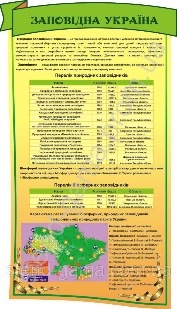 """Стенд """"Заповідна Україна"""" 51х90 см"""
