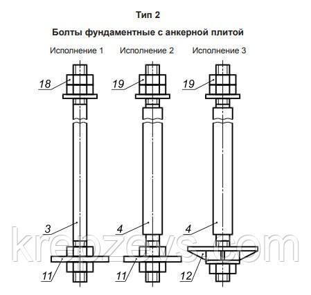 Анкерный болт ГОСТ 24379.1-80