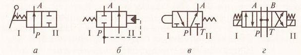Условная схема гидравлических распределителей.