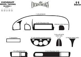 Комплект накладок в салон Chevrolet Tacuma/Rezzo