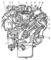 Отличия комплектаций двигателя КАМАЗ-740