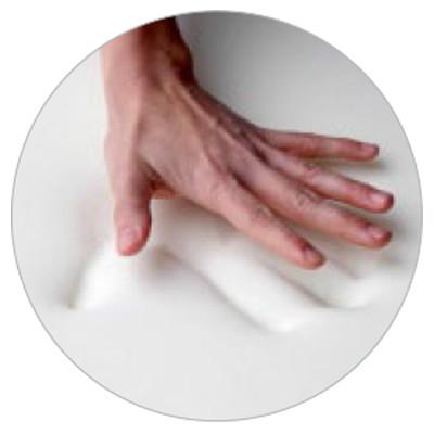 ico-Memory-Foam