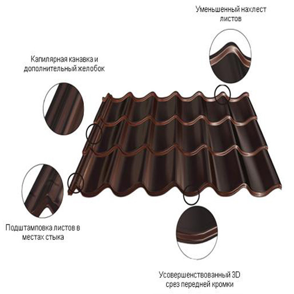 Металлочерепица Rauni Standart