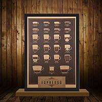 Декор: Ретро стиль - Кофе эспрессо