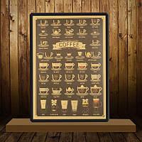 Декор: Ретро стиль - Кофе, фото 1