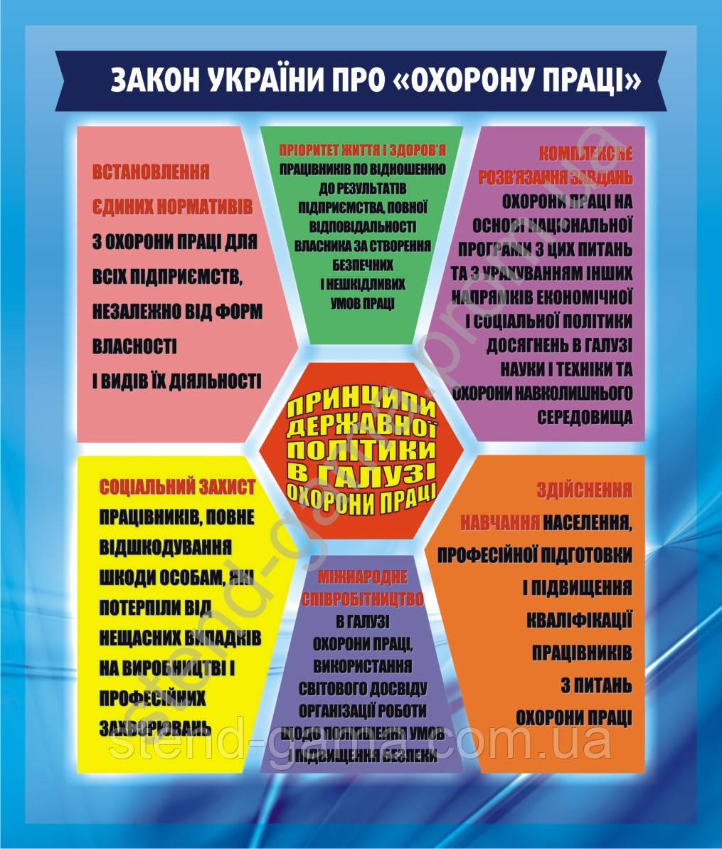 "Стенд""Закон України про ОП"" 86х101 см"
