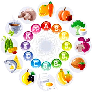 БАДы, витамины