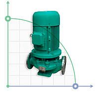 Насос центробежный циркуляционный  для водоснабжения, отопления IRG 80-160-7,5