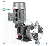 Мембранный насос дозатор для водоснабжения PDM-D AA 27/14 400/3/50 0,18