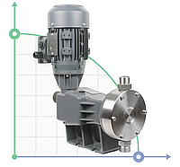 Мембранний насос-дозатор PDM-D AA 257/6 400/3/50 0,25