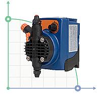 Насос-дозатор PDE PKX FT/A 01-05 230V/240V