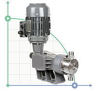 Плунжерный насос-дозатор PDM-P AA 503/8 400/3/50 0,55