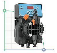 Дозирующий насос PDE DLX СС/M 2-20 230V/240V