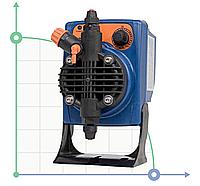 Насос-дозатор PDE PKX MA/A 02-06 230V/240V