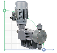 Мембранний насос для теплицы  PDM-D BA 420//2,5 400/3/50 0,25
