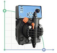 Насос-дозатор PDE DLX-MA/AD 8-10 230V/240V