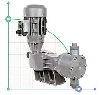Плунжерный насос-дозатор PDM-P BA 163/9 400/3/50 0,37