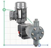 Плунжерний насос-дозатор PDM-P BA 18/20 400/3/50 0,18