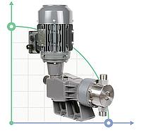 Плунжерный насос-дозатор PDM-P AA 312/7 400/3/50 0,37