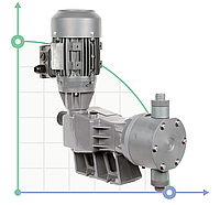 Плунжерный насос-дозатор PDM-P BA 251/9 400/3/50 0,37