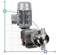 Плунжерний насос-дозатор PDM-P AA 157/3,5 400/3/50 0,18